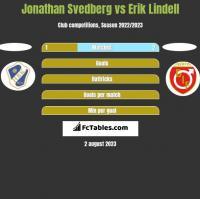 Jonathan Svedberg vs Erik Lindell h2h player stats