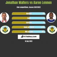 Jonathan Walters vs Aaron Lennon h2h player stats