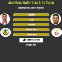Jonathan Walters vs Arda Turan h2h player stats