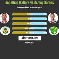 Jonathan Walters vs Ashley Barnes h2h player stats