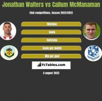 Jonathan Walters vs Callum McManaman h2h player stats