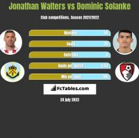 Jonathan Walters vs Dominic Solanke h2h player stats