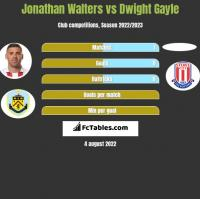 Jonathan Walters vs Dwight Gayle h2h player stats