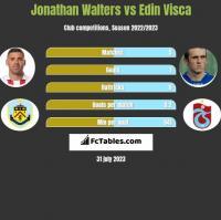 Jonathan Walters vs Edin Visca h2h player stats