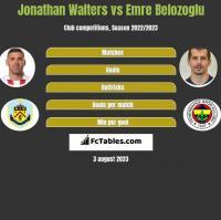 Jonathan Walters vs Emre Belozoglu h2h player stats