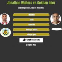 Jonathan Walters vs Gokhan Inler h2h player stats