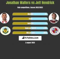 Jonathan Walters vs Jeff Hendrick h2h player stats