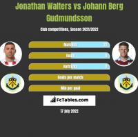 Jonathan Walters vs Johann Berg Gudmundsson h2h player stats