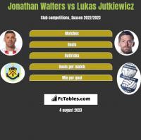 Jonathan Walters vs Lukas Jutkiewicz h2h player stats