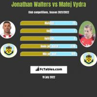 Jonathan Walters vs Matej Vydra h2h player stats
