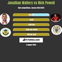 Jonathan Walters vs Nick Powell h2h player stats