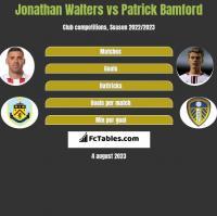 Jonathan Walters vs Patrick Bamford h2h player stats