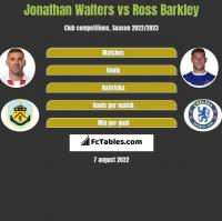 Jonathan Walters vs Ross Barkley h2h player stats