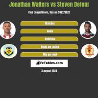 Jonathan Walters vs Steven Defour h2h player stats