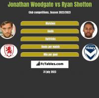 Jonathan Woodgate vs Ryan Shotton h2h player stats