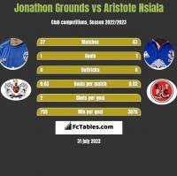 Jonathon Grounds vs Aristote Nsiala h2h player stats