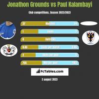 Jonathon Grounds vs Paul Kalambayi h2h player stats