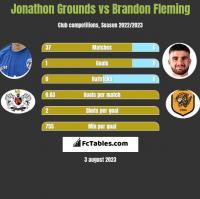 Jonathon Grounds vs Brandon Fleming h2h player stats