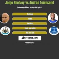Jonjo Shelvey vs Andros Townsend h2h player stats