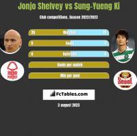 Jonjo Shelvey vs Sung-Yueng Ki h2h player stats
