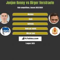 Jonjoe Kenny vs Birger Verstraete h2h player stats