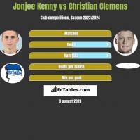 Jonjoe Kenny vs Christian Clemens h2h player stats