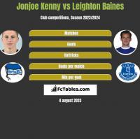 Jonjoe Kenny vs Leighton Baines h2h player stats