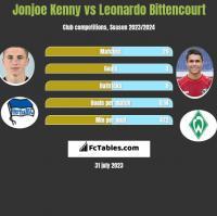 Jonjoe Kenny vs Leonardo Bittencourt h2h player stats