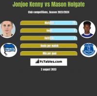 Jonjoe Kenny vs Mason Holgate h2h player stats