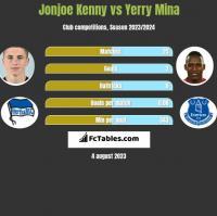 Jonjoe Kenny vs Yerry Mina h2h player stats
