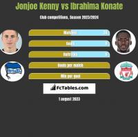 Jonjoe Kenny vs Ibrahima Konate h2h player stats