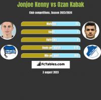 Jonjoe Kenny vs Ozan Kabak h2h player stats