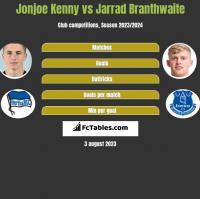 Jonjoe Kenny vs Jarrad Branthwaite h2h player stats