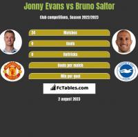 Jonny Evans vs Bruno Saltor h2h player stats