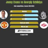 Jonny Evans vs Georgiy Dzhikiya h2h player stats