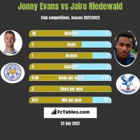Jonny Evans vs Jairo Riedewald h2h player stats
