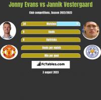 Jonny Evans vs Jannik Vestergaard h2h player stats