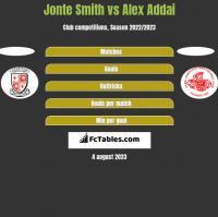 Jonte Smith vs Alex Addai h2h player stats