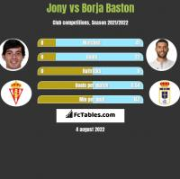 Jony vs Borja Baston h2h player stats