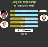 Jony vs Enrique Barja h2h player stats