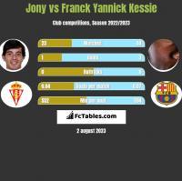 Jony vs Franck Yannick Kessie h2h player stats