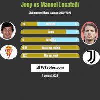 Jony vs Manuel Locatelli h2h player stats