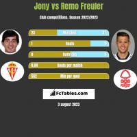 Jony vs Remo Freuler h2h player stats