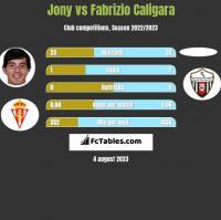 Jony vs Fabrizio Caligara h2h player stats
