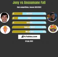 Jony vs Anssumane Fati h2h player stats