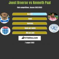 Joost Broerse vs Kenneth Paal h2h player stats