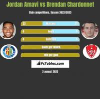 Jordan Amavi vs Brendan Chardonnet h2h player stats