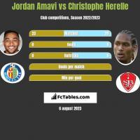 Jordan Amavi vs Christophe Herelle h2h player stats