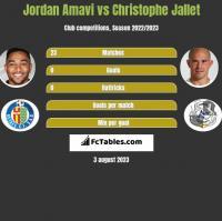 Jordan Amavi vs Christophe Jallet h2h player stats