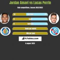 Jordan Amavi vs Lucas Perrin h2h player stats